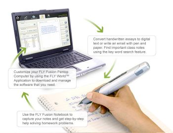 Uses of laptop essay - Laptop - Wikipedia  The Importance Of